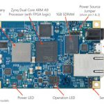 Parallella Technology Emerging the World