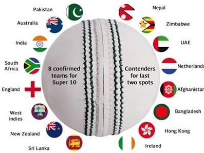 ICC T-20 World Cup 2016 Full Matches Lists