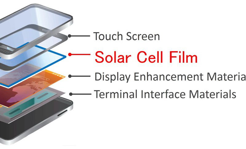 Solar Panels in the Screens of Smartphones