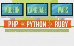 Modern Language Wars, PHP vs Python vs Ruby