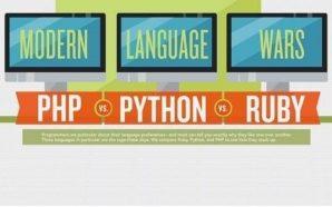 Modern Language Wars, PHP vs Python vs Ruby
