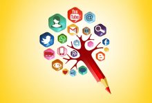 Social Media Marketing and Process