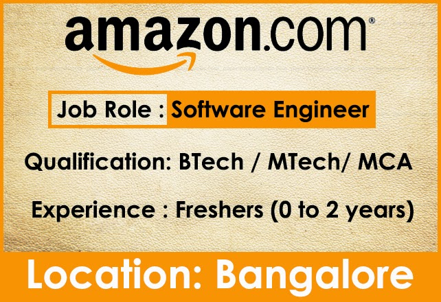 Amazon need Software Engineers with package 3,60,000