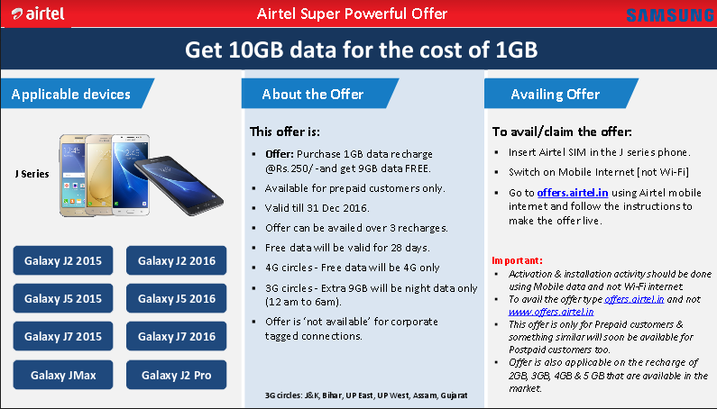Airtel Offer : How to get free 9Gb 4G Airtel internet data