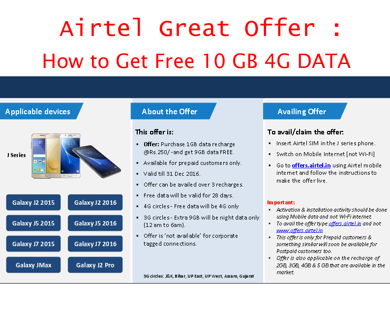 OFFER :How to Get Free Airtel 9GB 4G Internet DATA in Samsung Devices NOW?