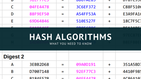 Various Hashing Algorithms: