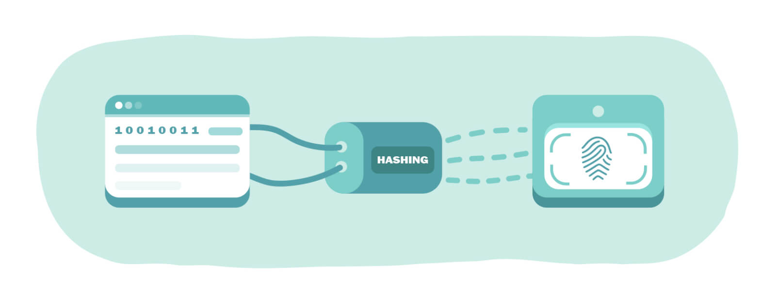 What is Hashing in Cyber Security