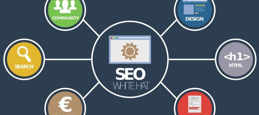 Now Is the Time to Optimise Your Website With Guaranteed SEO Results