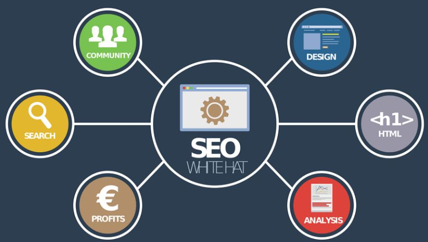 Avoid These Top 3 Mistakes When Choosing an SEO Company